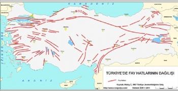 Doğu Anadolu Deprem Fay Hattı, Türkiye Deprem Fay Hatları