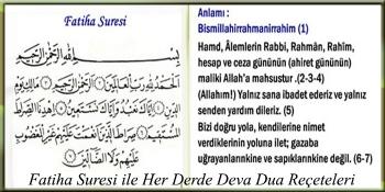 Fatiha Suresi, Fatiha Suresinin Anlamı, Fatiha Suresi Okunuşu, Fatiha Suresi Meali, Elham Sûresi